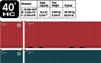 "40 ft CONTAINER<br>18""x18""x16"""